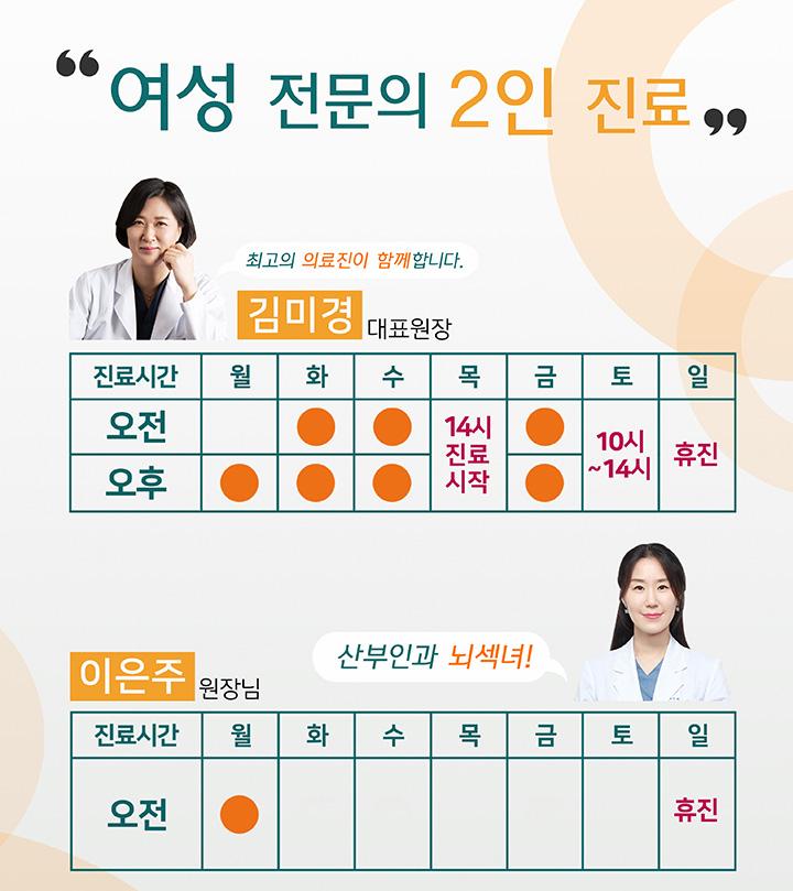 여성 전문의 3인 진료  최고의 의료진이 함께합니다 김미경 대표원장  산부인과 뇌섹녀 이은주 원장님  비만,쳐지고 칙칙한 피부는 가라 정의내원장님